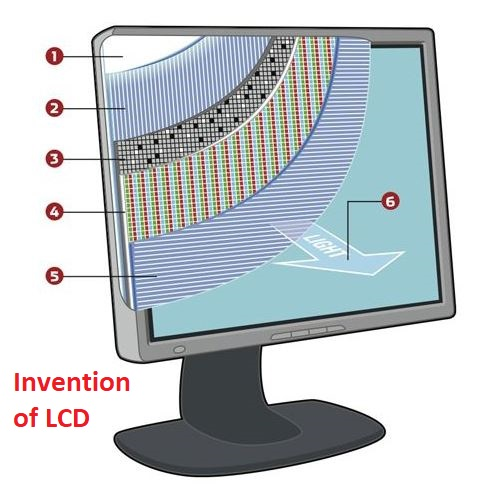 invention of LCD
